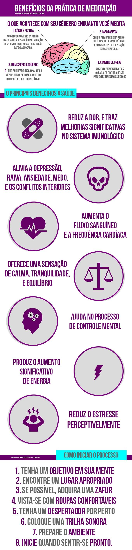 infografico-beneficios-da-meditacao-meditacao-guiada-blog-ponto-da-lira
