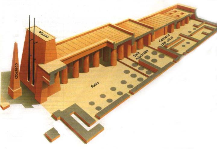templo-egipcio-divisao-do-templo-blog-ponto-da-lira-solitude-lugar-secreto